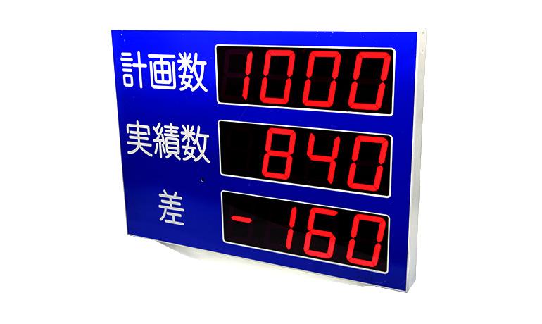 生産管理表示器(PAシリーズ)